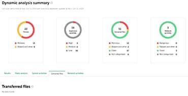 Las nuevas funcionalidades premium gratuitas ya están disponibles para Kaspersky Threat Intelligence